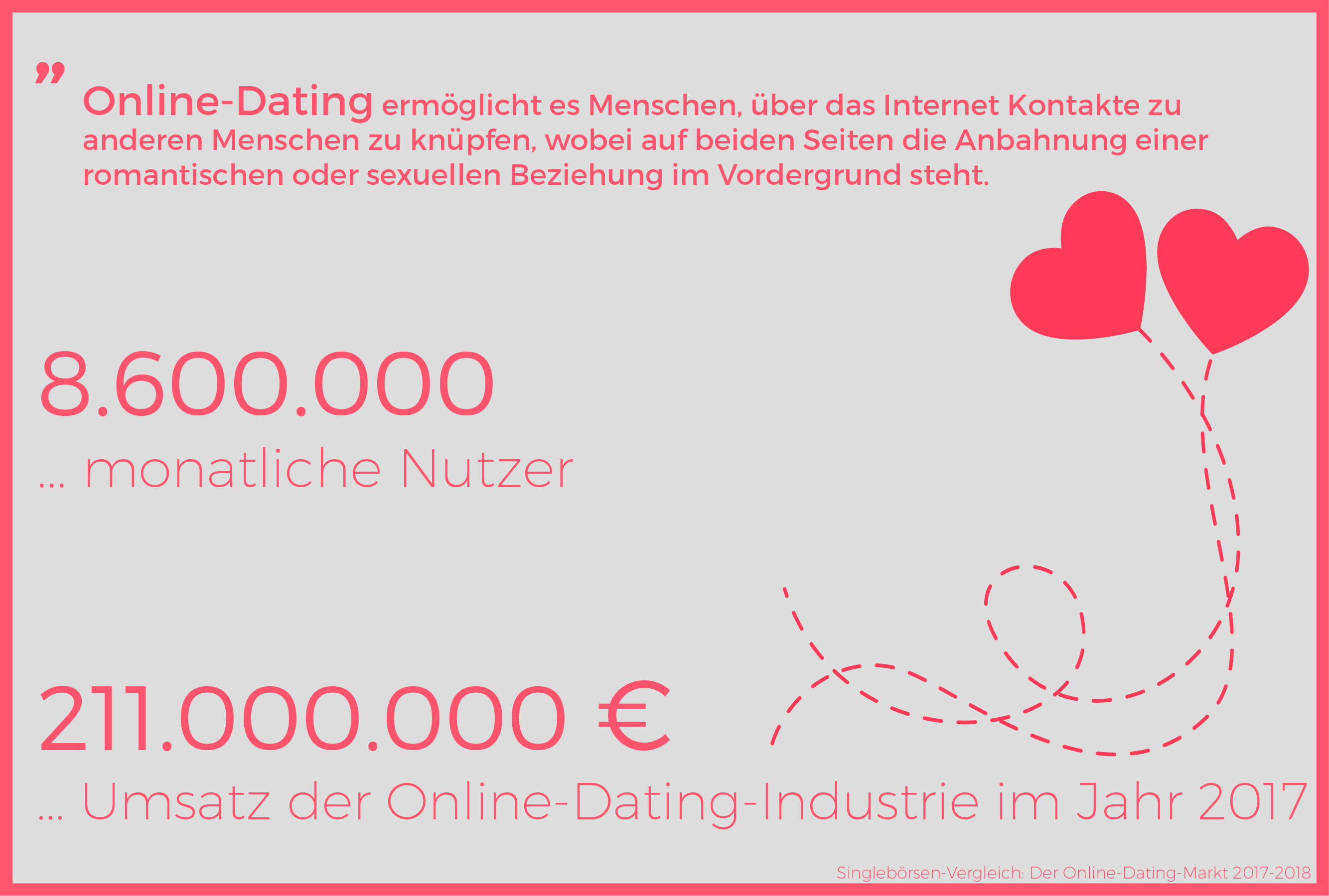 Dating-Scan, was krl bedeutet